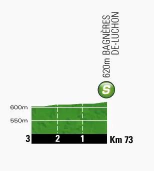 Tour de France 2013 stage 9 intermediate sprint