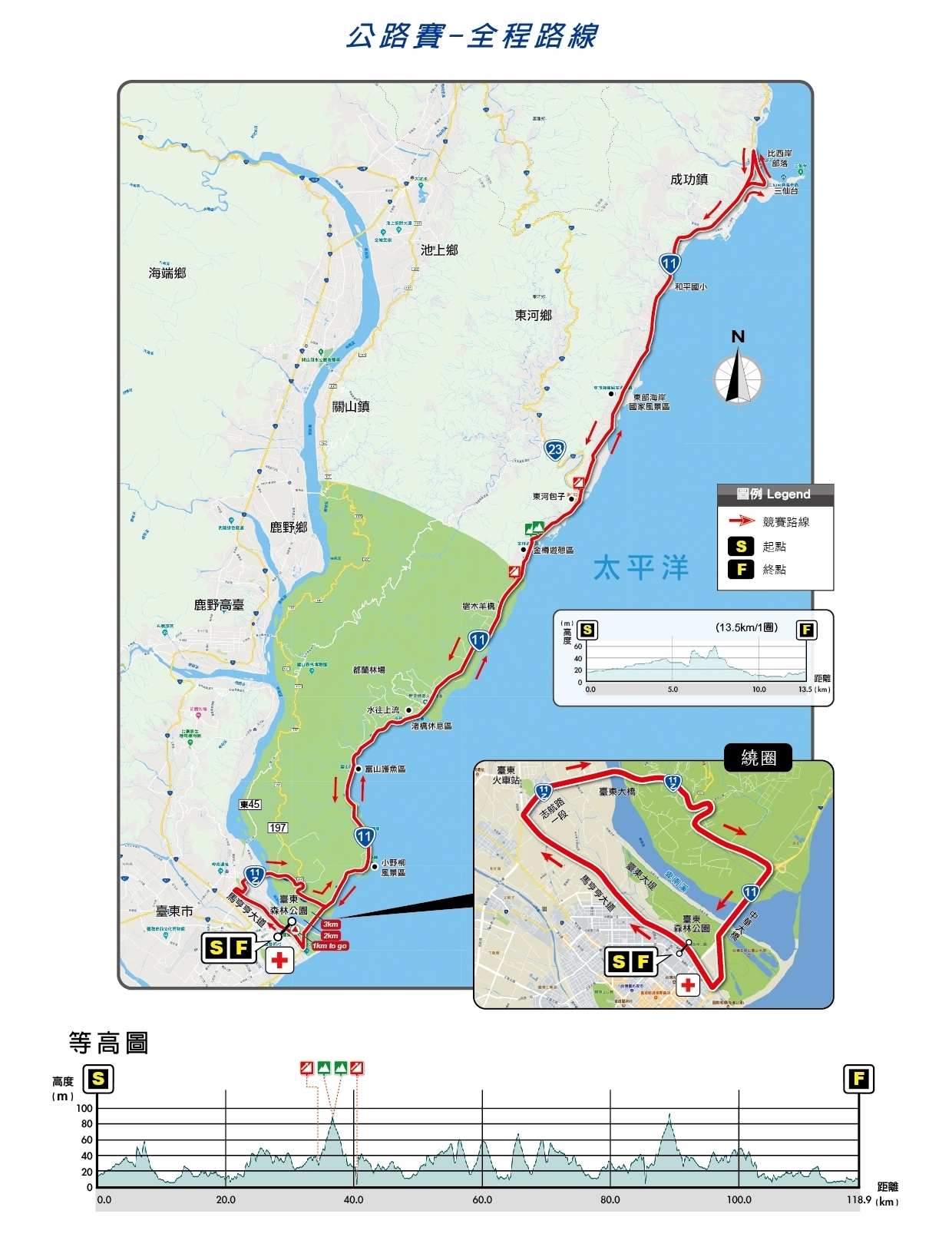 0623臺東公路錦標賽-公路賽路線