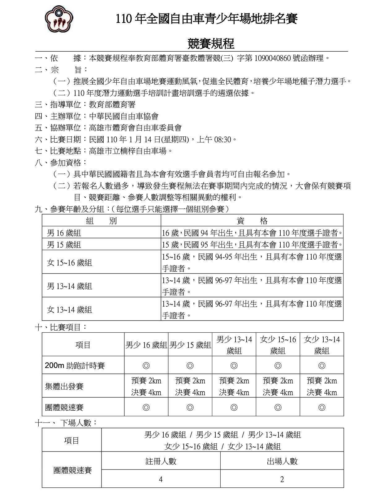 110年全國青少年場地排名賽_競賽規程_page-0001