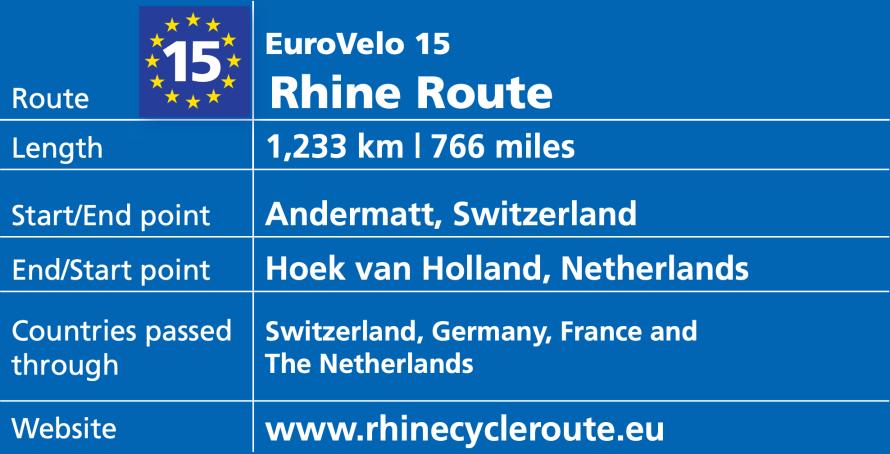 EuroVelo 15 summary