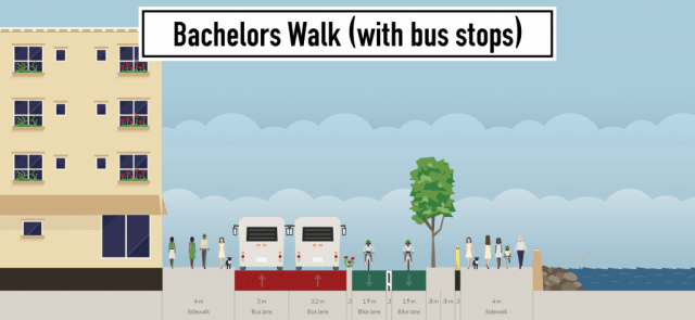bachelors-walk-with-bus-stops 1