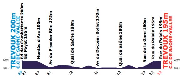 Tour-de-l-Ain-Prologue-1353248801