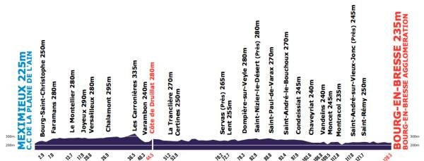 Tour-de-l-Ain-Stage-1-1353248817