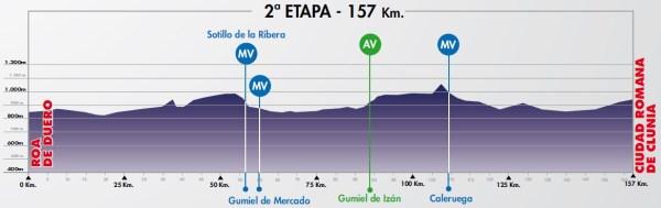 Vuelta-a-Burgos-Stage-2-1375716896