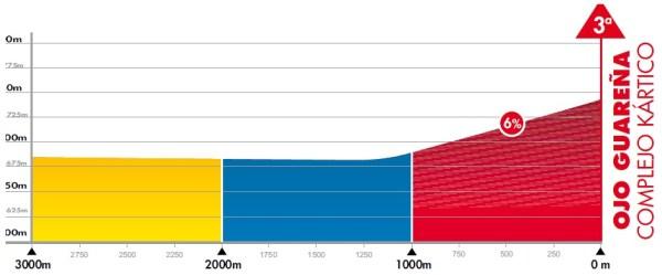 Vuelta-a-Burgos-Stage-3-1375717007