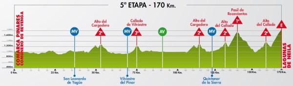 Vuelta-a-Burgos-Stage-5-1375717035