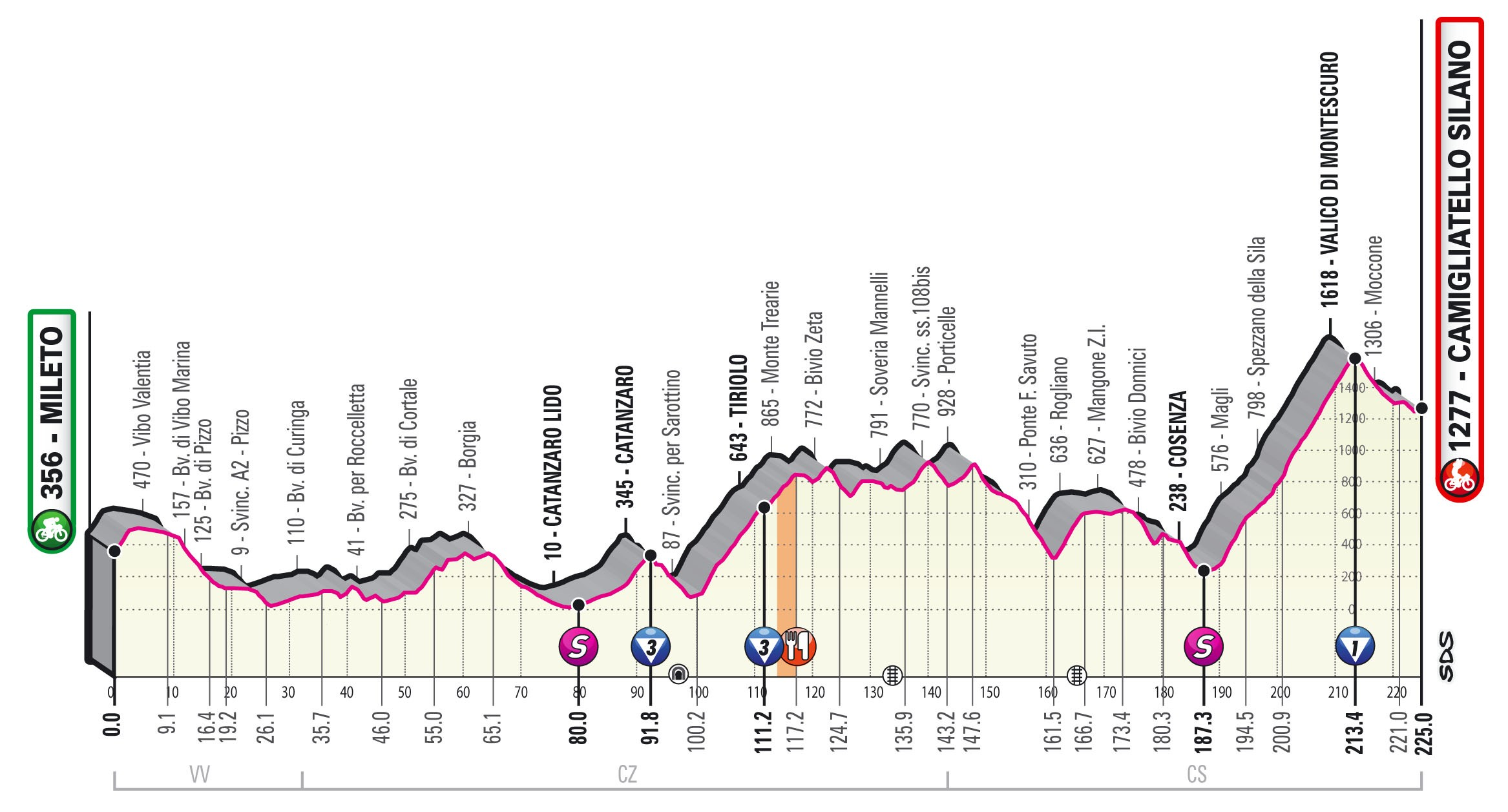 Tour d'Italie: Geraint Thomas chute à cause d'un bidon
