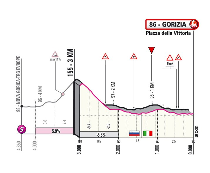 De vijftiende etappe - een glimp van de finale - de Giro 2021-tour