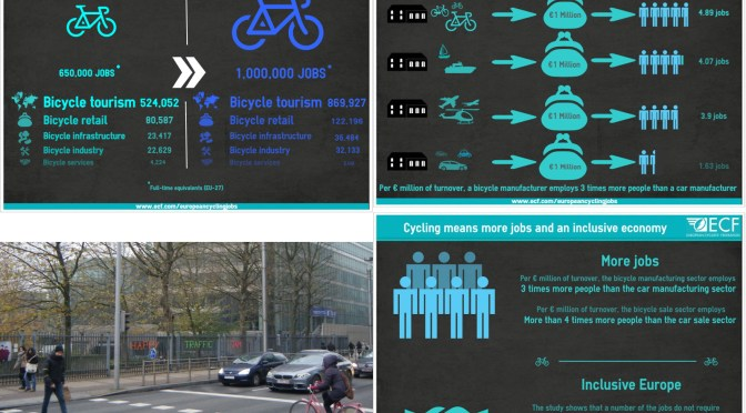 "Cyclist.ie in Brussels for the ""Cycling for Growth"" Roundtable"