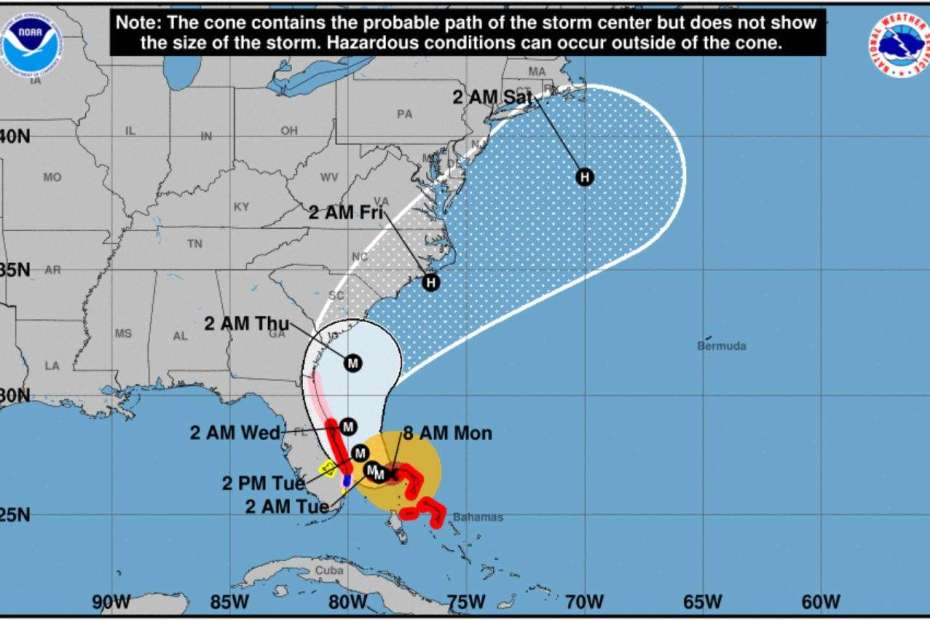Hurricane Dorian Storm Track