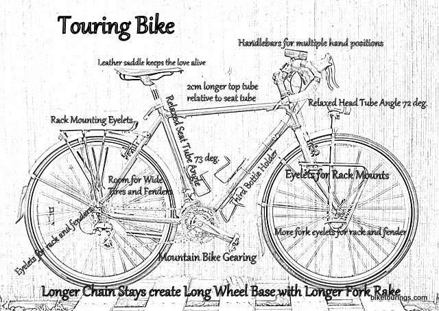touring bike geometry