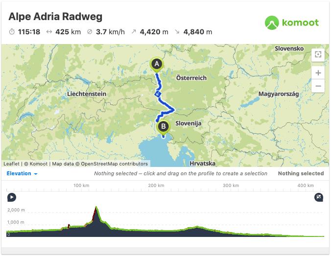 Alpe Adria Radweg Map GPS GPX