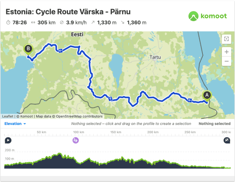 biking in estonia GPS