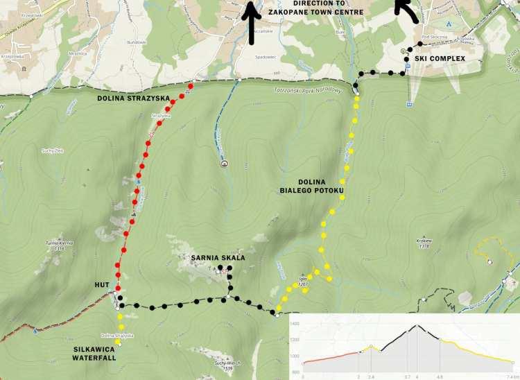 Tatra Mountains hiking map
