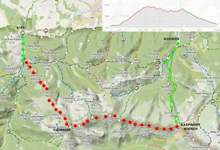 Tatra Hiking map zakopan