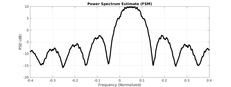 CSP Estimators: The Frequency-Smoothing Method – Cyclostationary