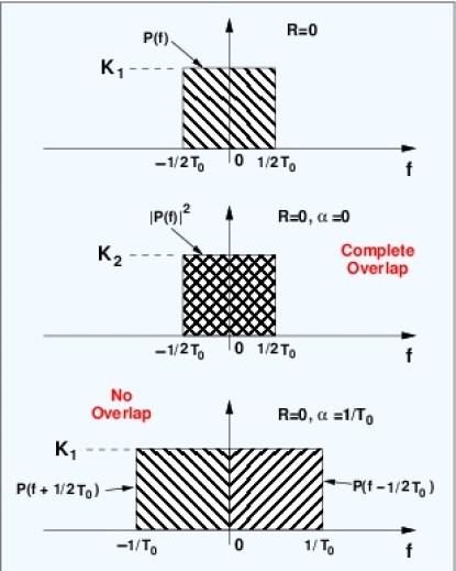 zero_ebw_pulse_overlap
