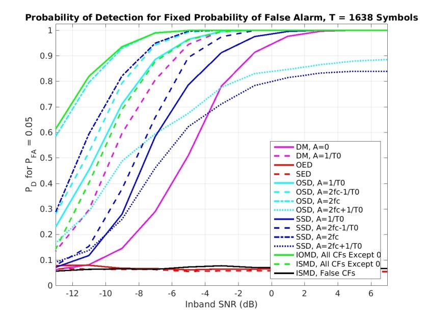 pd_pfa_fixed_results.loop.allvariable.1638_sym