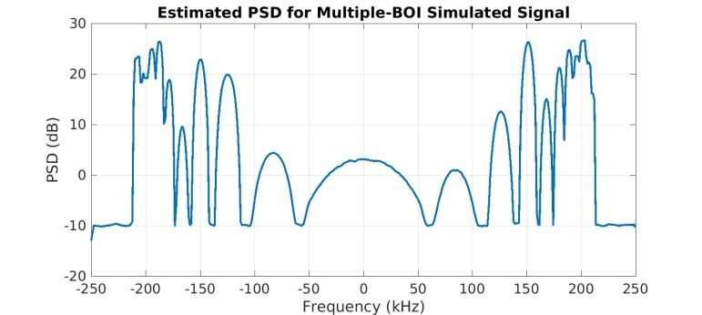 basic_psd_for_data
