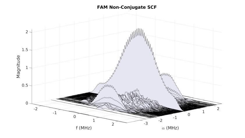 fam_surf_nonconj_dsss