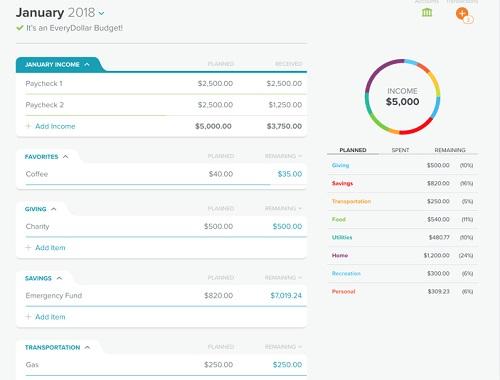 budget-app-box.jpg