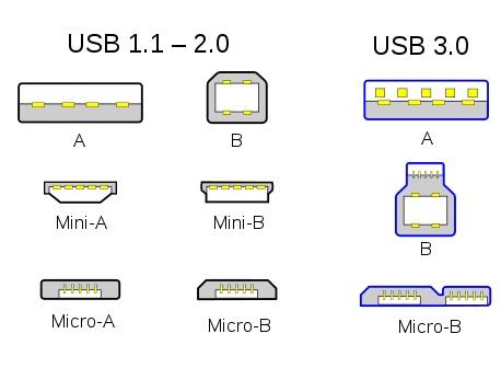 usb-connector chart.jpg