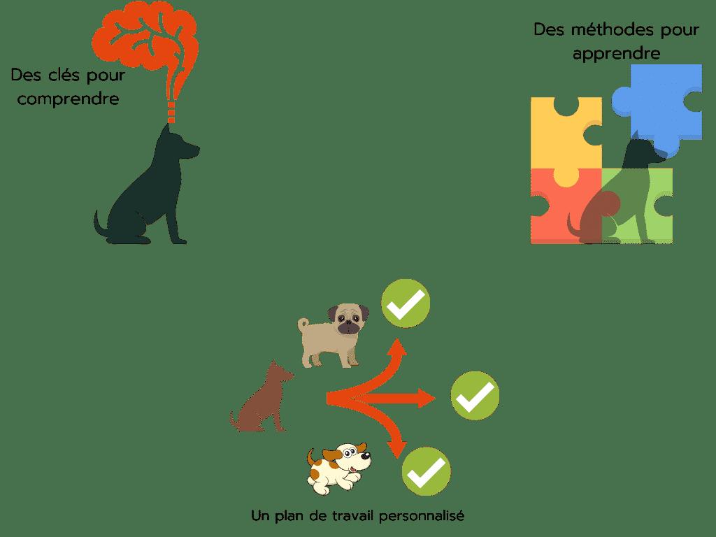 Methode education 1