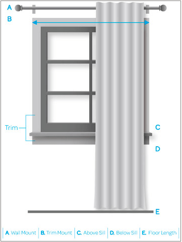 How to measure windows