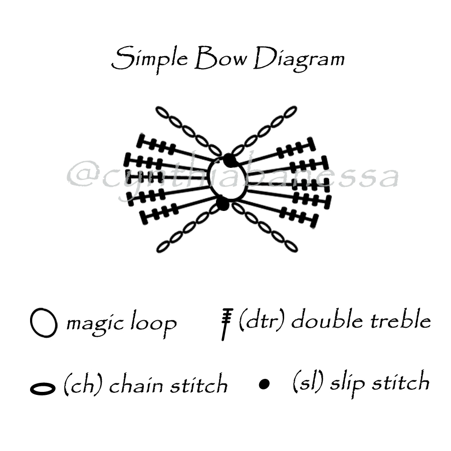 Crochet bow diagram residential electrical symbols simple crochet hair bows rh cynthiabanessa com crochet charts and diagrams crochet magazines with diagrams ccuart Images