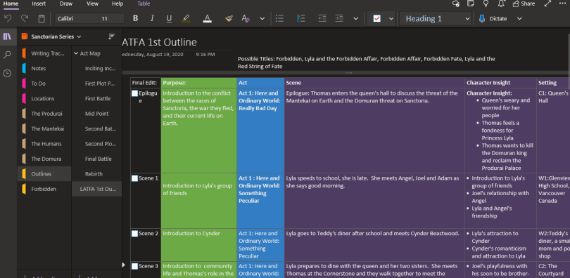 Organize Your Novel Outline when using onenote to write a book