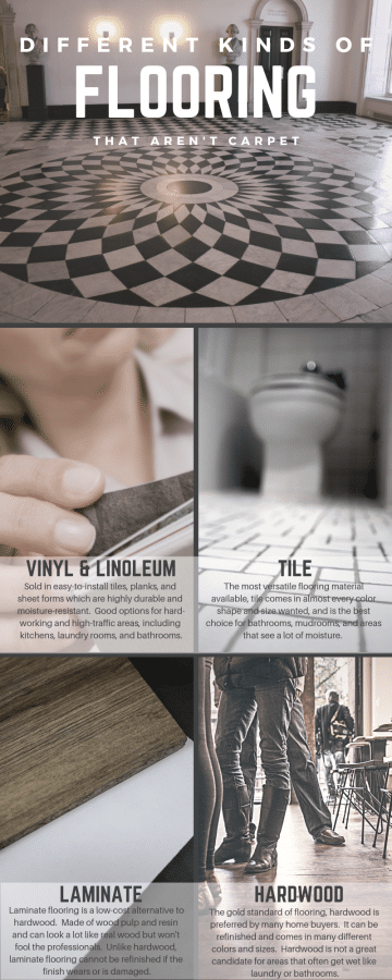 Types of Flooring - Infographic