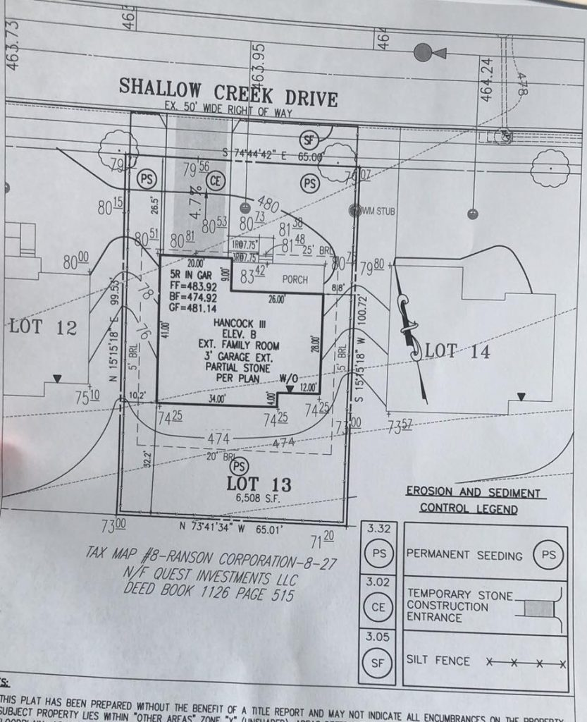 This is our site survey for our new house - we were told what all the lines meant.