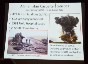 Afghanistan Casualty Statistics