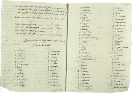 A list of villages from the Contrada/district of Paphos which is housed at the Museo Correr in Venice