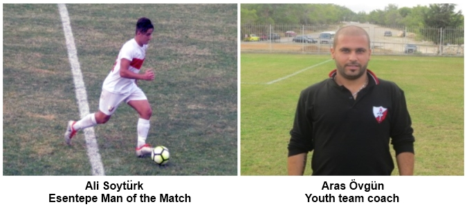 man-of-the-match-and-team-coach