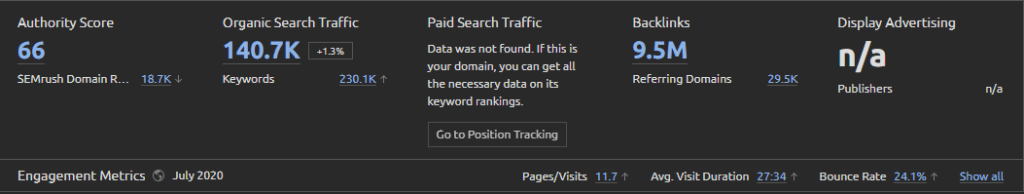 monthly search traffic of nairaland.com