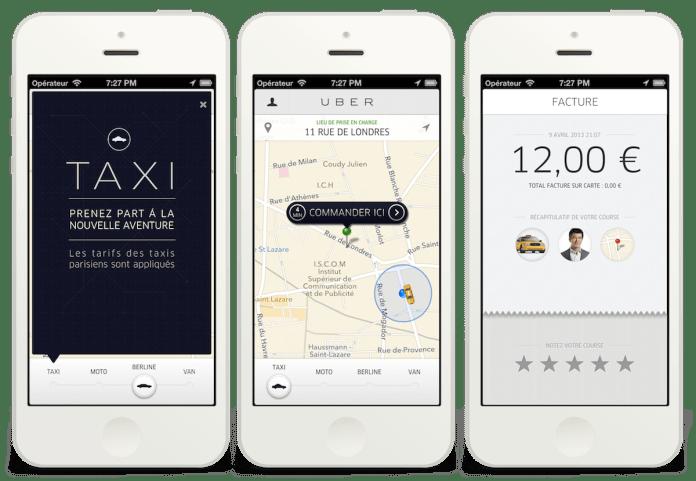 Uber (zdroj: bitspiration.com)