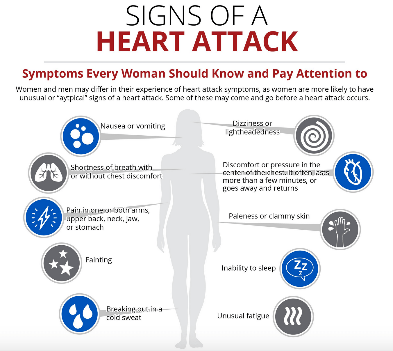 Why Does Your Arm Hurt During A Heart