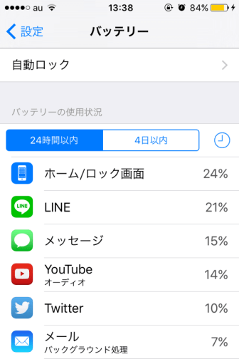 iPhone4s iOS9.1 不具合 評判 軽い 容量 5s 5c バッテリー 絵文字 メモ帳 メール LINE