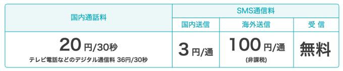 u-mobileの通話料金