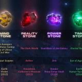 インフィニティ・ストーンとは?アベンジャーズ最強の石6つを完全解説【マーベル映画・MCU最大の謎】
