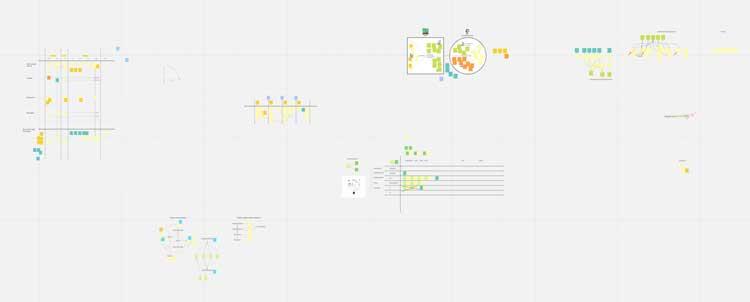 схемы, иллюстрации в Miro