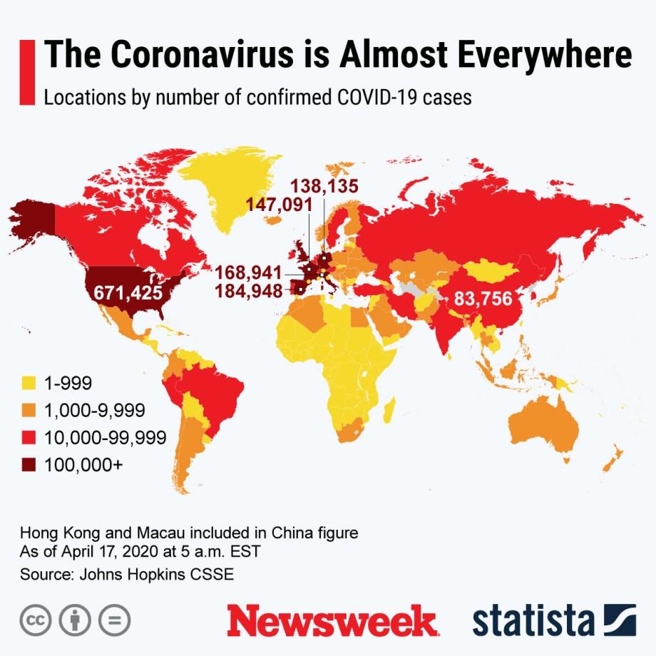 スタティスタグローバルチャートコロナウイルス