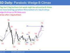 EUR/USD Trading Strategies - High Bull Flag Emerges