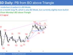 EUR/USD Bulls Slightly Stronger, But Bears Can Still Regain Control