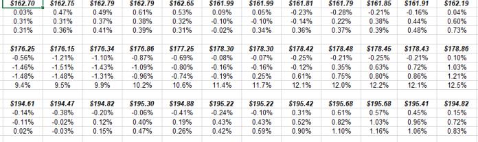 S&P Earnings Dec 7th back through Sep 21 '18.
