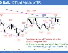 EUR/USD Trading Strategies: 12_23_19 | Investing.com