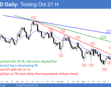 EUR/USD Trading Strategies: 10_31_19   Investing.com