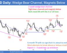 EUR/USD Trading Strategies: 01_14_20   Investing.com