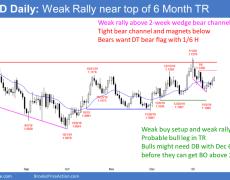 EUR/USD Trading Strategies: 01_16_20 | Investing.com